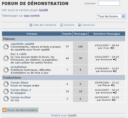 Interface publique de SpipBB